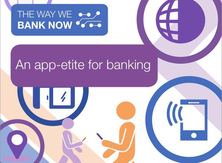 Rohamtempóban változnak a bankolási szokások